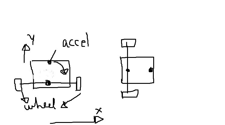 use 3-axis accelerometer to calculate theta