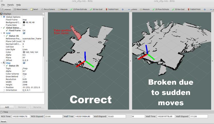 Prevent broken/overlapping maps w/ hector_slam & Hokuyo UTM