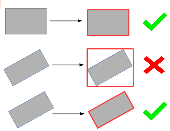 Drawing Bounding Box for a rotated object - ROS Answers: Open Source