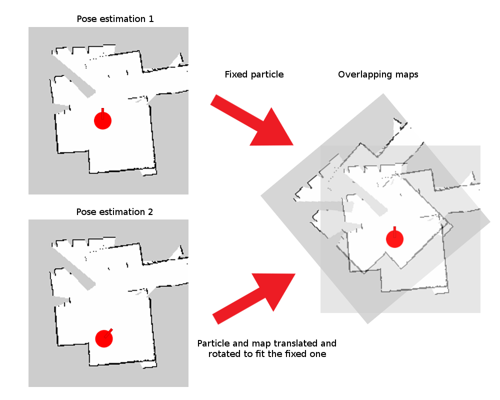 overlapping occupancy grid maps - ROS Answers: Open Source