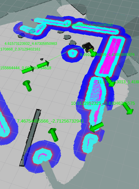 way-points drift away everytime for amcl navigation - ROS